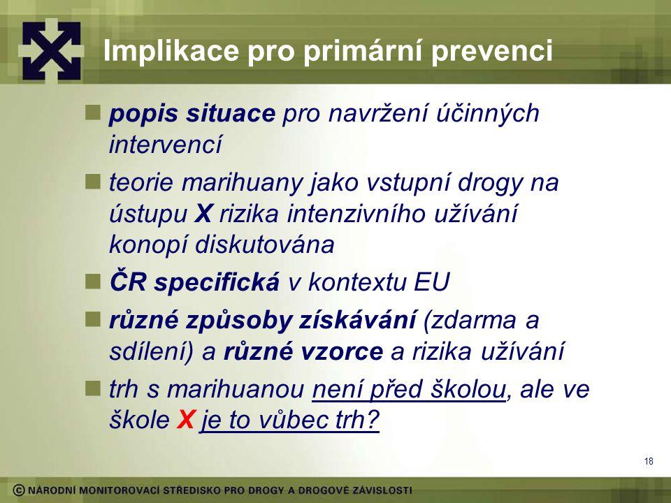 18 Implikace pro primární prevenci popis situace pro navržení účinných intervencí teorie marihuany jako vstupní drogy na ústupu X rizika intenzivního užívání konopí diskutována ČR specifická v kontextu EU různé způsoby získávání (zdarma a sdílení) a různé vzorce a rizika užívání trh s marihuanou není před školou, ale ve škole X je to vůbec trh