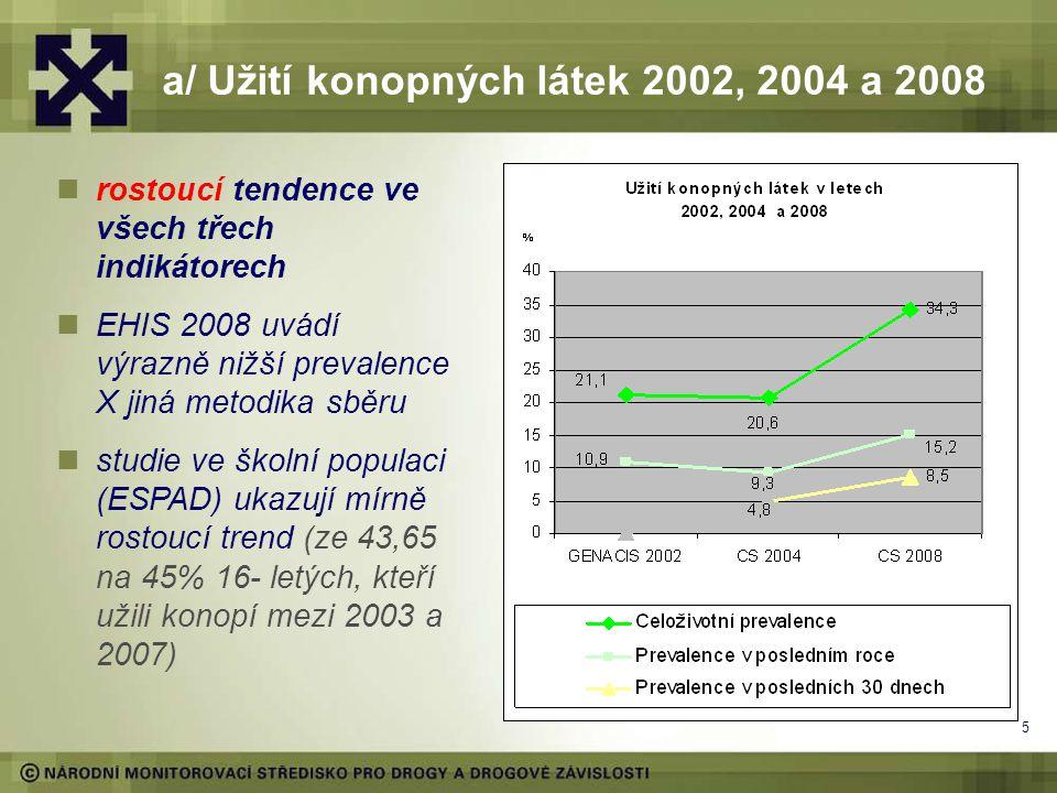 5 a/ Užití konopných látek 2002, 2004 a 2008 rostoucí tendence ve všech třech indikátorech EHIS 2008 uvádí výrazně nižší prevalence X jiná metodika sběru studie ve školní populaci (ESPAD) ukazují mírně rostoucí trend (ze 43,65 na 45% 16- letých, kteří užili konopí mezi 2003 a 2007)