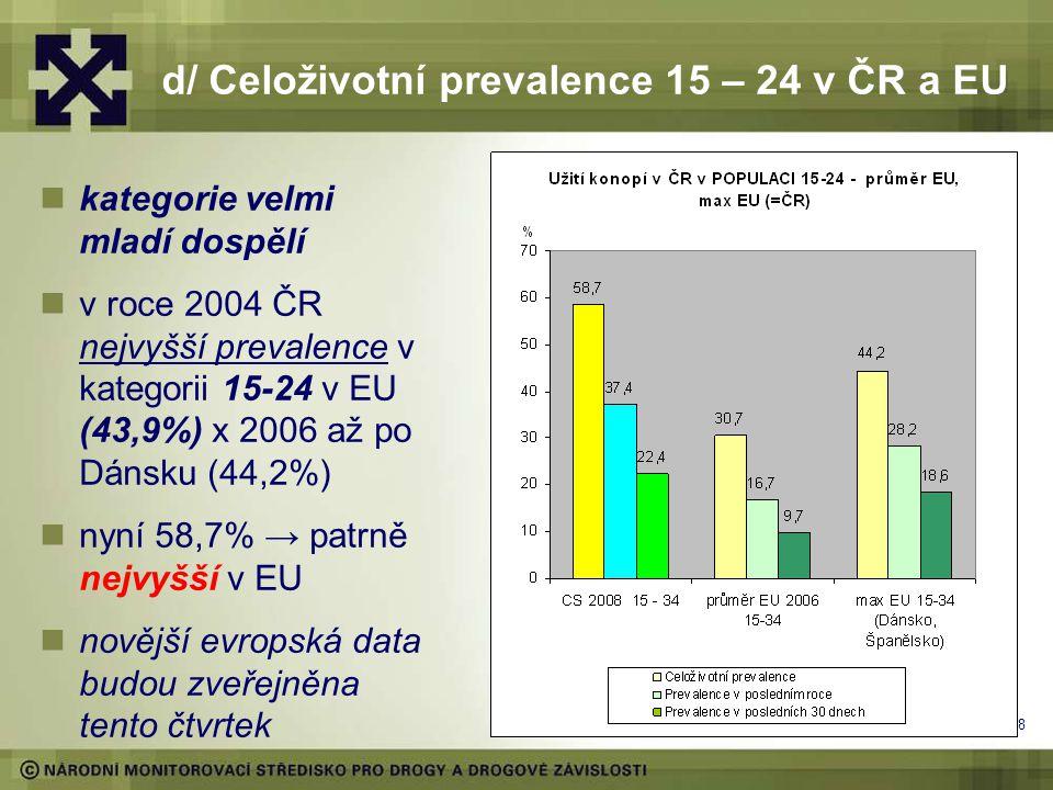 8 d/ Celoživotní prevalence 15 – 24 v ČR a EU kategorie velmi mladí dospělí v roce 2004 ČR nejvyšší prevalence v kategorii 15-24 v EU (43,9%) x 2006 až po Dánsku (44,2%) nyní 58,7% → patrně nejvyšší v EU novější evropská data budou zveřejněna tento čtvrtek