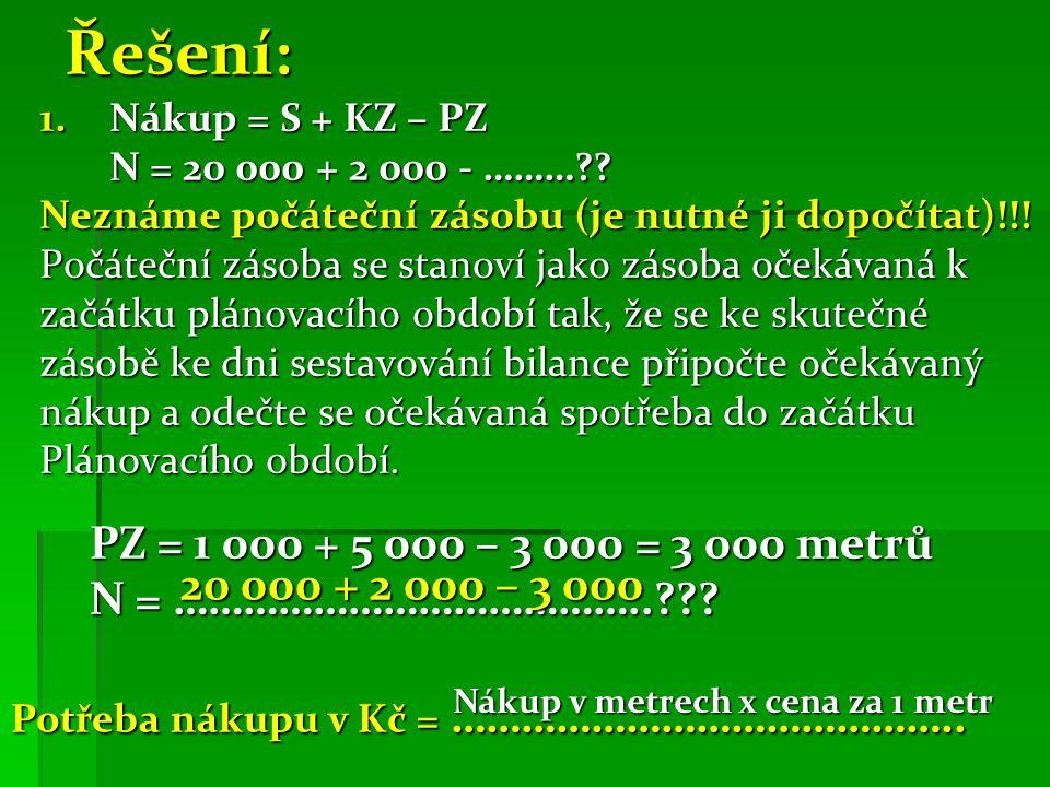 Řešení: 1.Nákup = S + KZ – PZ 2.Pravidelné objednávky jednou za měsíc = vypočtený nákup roční : 12 měsíců N = 30 000 kusů + 60 kusů – 190 kusů N = …………………… Pravidelné objednávky = 29 870 ks : 12 měsíců Pravidelné objednávky = ………………………..