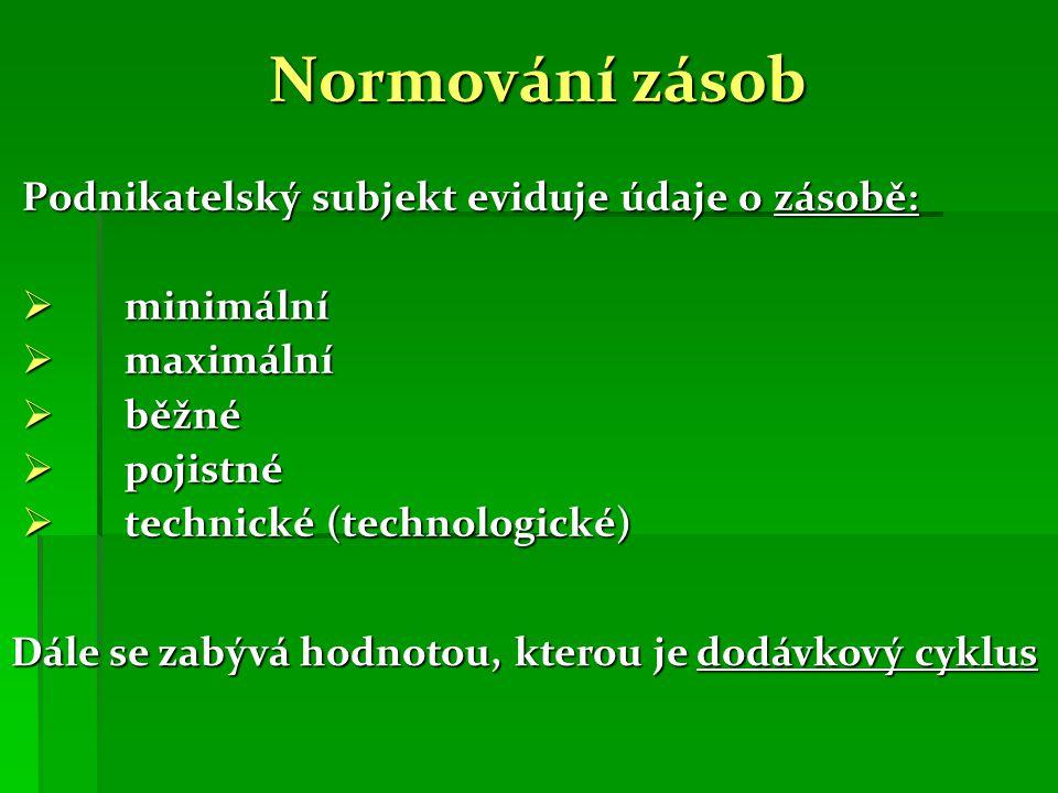 Normativy (vzorce) Zmin = p x s Zmax = Zmin + BZ BZ = Dc x s Upřesnění významu výsledku – co nám udává???.