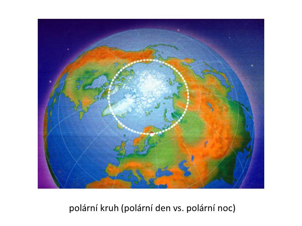 polární kruh (polární den vs. polární noc)