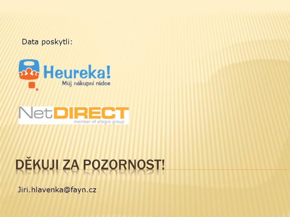Jiri.hlavenka@fayn.cz Data poskytli: