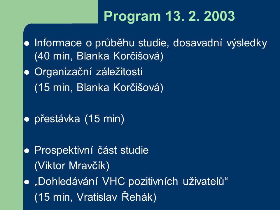Program 13.2.