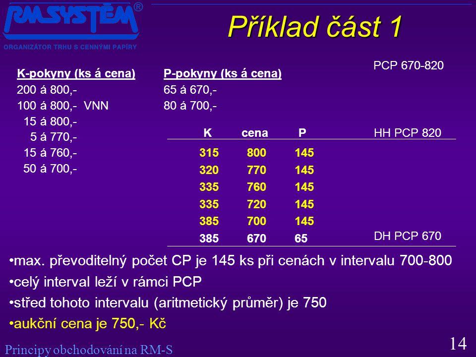 14 Příklad část 1 PCP 670-820 K-pokyny (ks á cena) 200 á 800,- 100 á 800,- VNN 15 á 800,- 5 á 770,- 15 á 760,- 50 á 700,- P-pokyny (ks á cena) 65 á 670,- 80 á 700,- 315800145 320770145 335760145 335720145 385700145 38567065 K cenaPHH PCP 820 DH PCP 670 max.