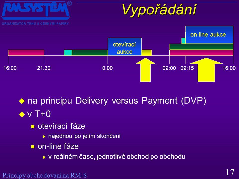 17Vypořádání  na principu Delivery versus Payment (DVP)  v T+0 otevírací fáze  najednou po jejím skončení on-line fáze  v reálném čase, jednotlivě obchod po obchodu 16:00 21.300:0009:0009:15 otevírací aukce on-line aukce Principy obchodování na RM-S