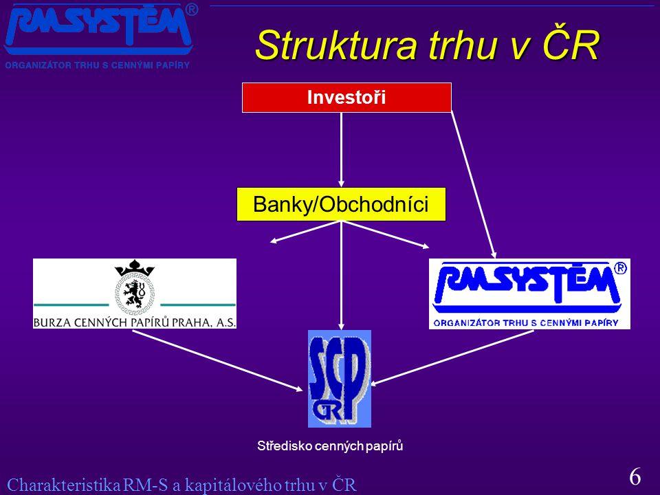 6 Struktura trhu v ČR Banky/Obchodníci Středisko cenných papírů Investoři Charakteristika RM-S a kapitálového trhu v ČR