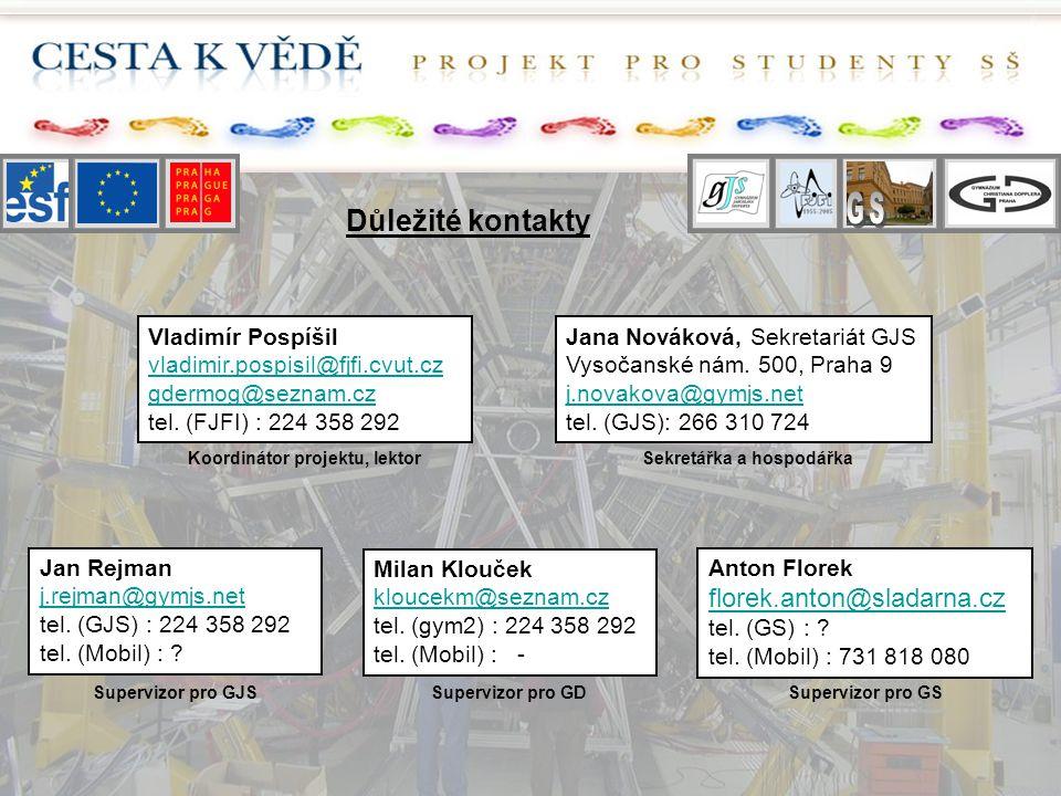 Důležité kontakty Vladimír Pospíšil vladimir.pospisil@fjfi.cvut.cz gdermog@seznam.cz tel. (FJFI) : 224 358 292 Jana Nováková, Sekretariát GJS Vysočans