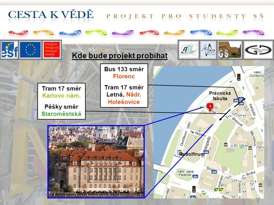 Kde bude projekt probíhat Právnická fakulta Rudolfinum Bus 133 směr Florenc Tram 17 směr Letná, Nádr. Holešovice Tram 17 směr Karlovo nám. Pěšky směr
