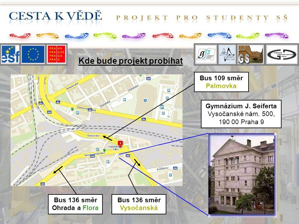 Kde bude projekt probíhat Gymnázium J. Seiferta Vysočanské nám. 500, 190 00 Praha 9 Bus 136 směr Ohrada a Flora Bus 136 směr Vysočanská Bus 109 směr P