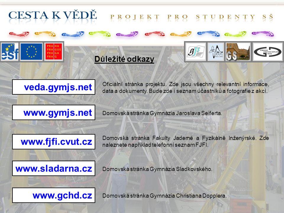 Důležité odkazy veda.gymjs.net www.gymjs.net www.fjfi.cvut.cz www.sladarna.cz www.gchd.cz Oficiální stránka projektu. Zde jsou všechny relevantní info