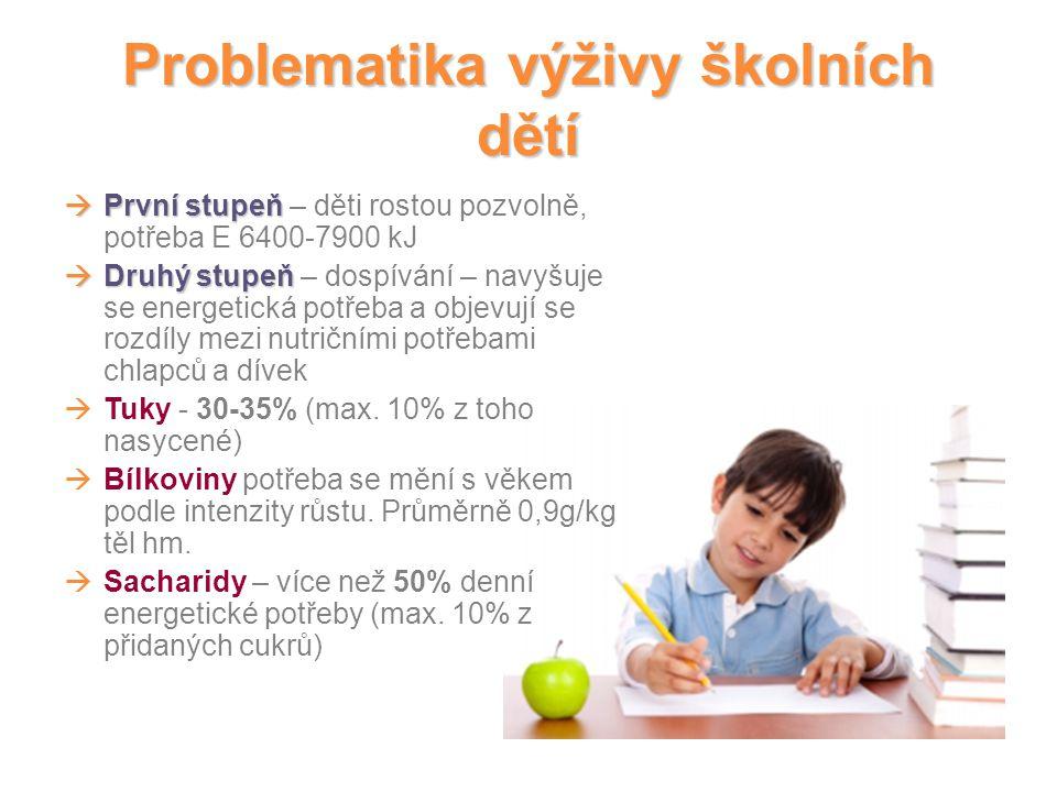 Problematika výživy školních dětí  První stupeň  První stupeň – děti rostou pozvolně, potřeba E 6400-7900 kJ  Druhý stupeň  Druhý stupeň – dospívá