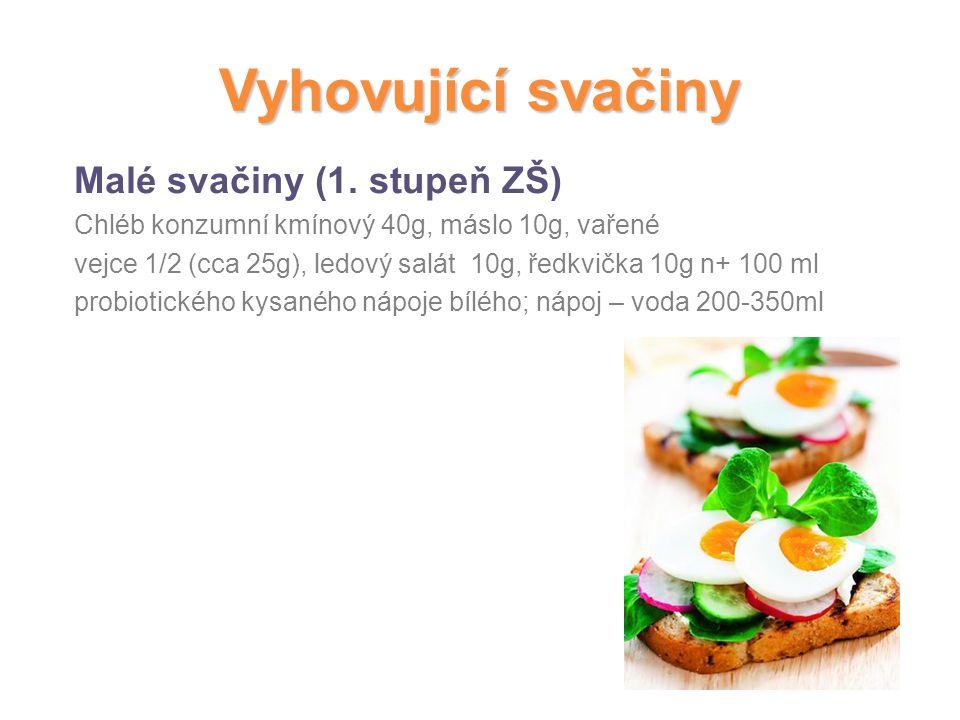 Vyhovující svačiny Malé svačiny (1. stupeň ZŠ) Chléb konzumní kmínový 40g, máslo 10g, vařené vejce 1/2 (cca 25g), ledový salát 10g, ředkvička 10g n+ 1