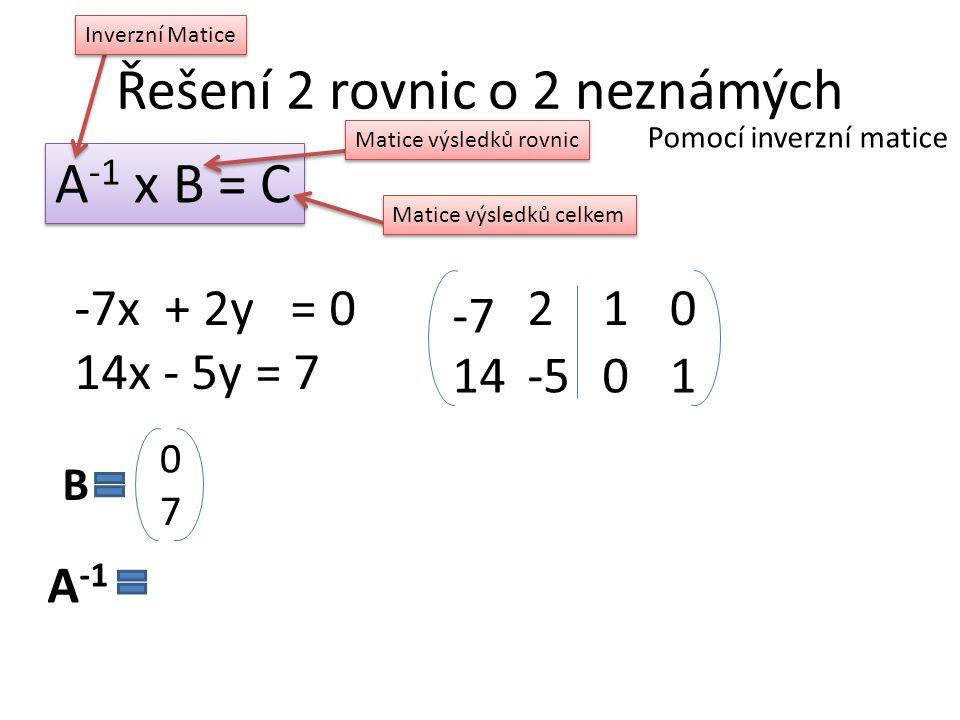 Řešení 2 rovnic o 2 neznámých Pomocí inverzní matice A -1 x B = C A -1 B Matice výsledků rovnic Matice výsledků celkem -7x + 2y = 0 14x - 5y = 7 0 7 1