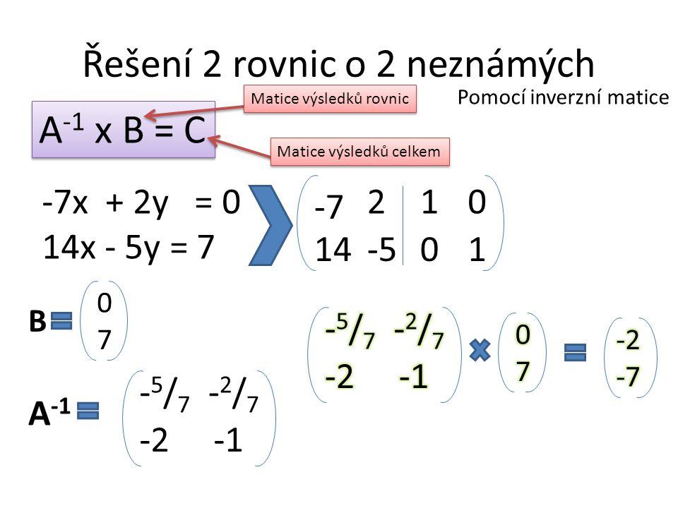 Řešení 2 rovnic o 2 neznámých Pomocí inverzní matice A -1 x B = C A -1 B Matice výsledků rovnic Matice výsledků celkem -7x + 2y = 0 14x - 5y = 7 -2 -5