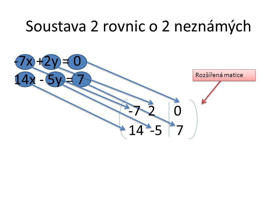 Soustava 2 rovnic o 2 neznámých -7x +2y = 0 14x - 5y = 7 14-57 -720 Rozšířená matice