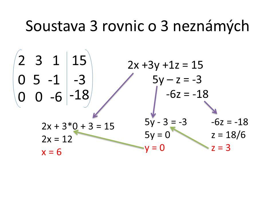 Soustava 3 rovnic o 3 neznámých 05-3 2315 00 -18 1 -6 2x +3y +1z = 15 5y – z = -3 -6z = -18 z = 18/6 z = 3 5y - 3 = -3 5y = 0 y = 0 2x + 3*0 + 3 = 15