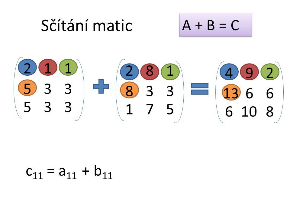 Sčítání matic 53 21 53 3 1 3 83 28 17 3 1 5 136 49 610 6 2 8 A + B = C c 11 = a 11 + b 11