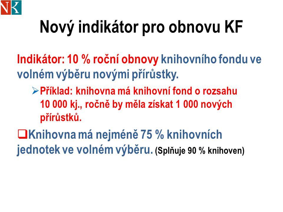Nový indikátor pro obnovu KF Indikátor: 10 % roční obnovy knihovního fondu ve volném výběru novými přírůstky.