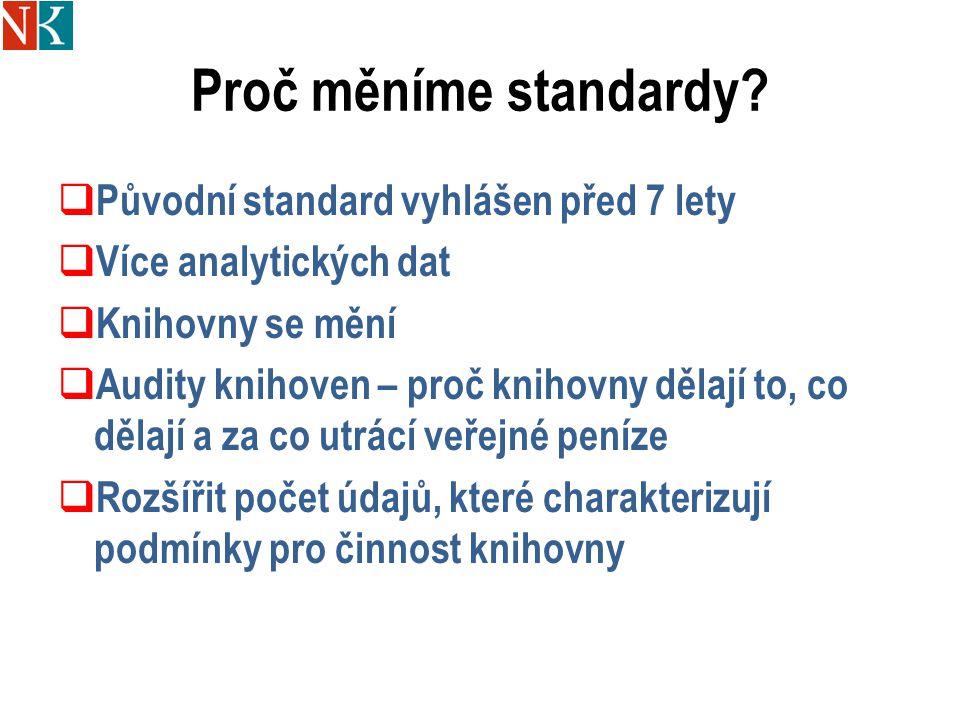 Proč měníme standardy.