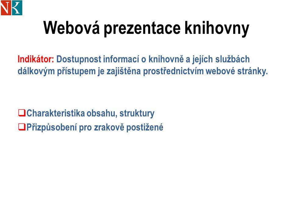 Webová prezentace knihovny Indikátor: Dostupnost informací o knihovně a jejích službách dálkovým přístupem je zajištěna prostřednictvím webové stránky.