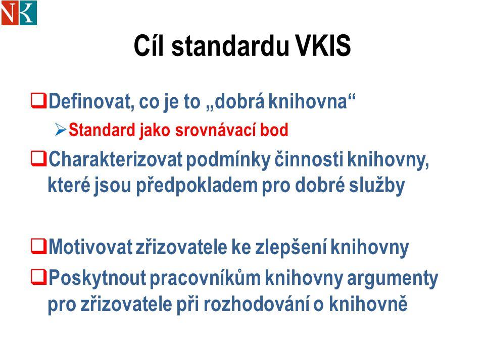 """Cíl standardu VKIS  Definovat, co je to """"dobrá knihovna  Standard jako srovnávací bod  Charakterizovat podmínky činnosti knihovny, které jsou předpokladem pro dobré služby  Motivovat zřizovatele ke zlepšení knihovny  Poskytnout pracovníkům knihovny argumenty pro zřizovatele při rozhodování o knihovně"""