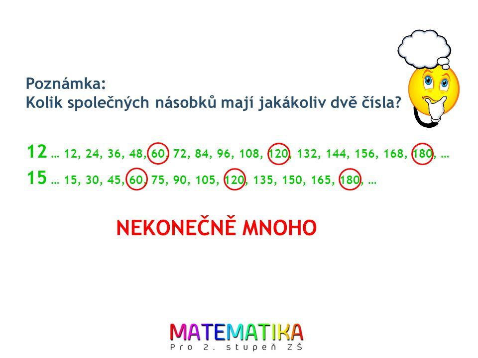 Poznámka: Kolik společných násobků mají jakákoliv dvě čísla? NEKONEČNĚ MNOHO 12 … 12, 24, 36, 48, 60, 72, 84, 96, 108, 120, 132, 144, 156, 168, 180, …