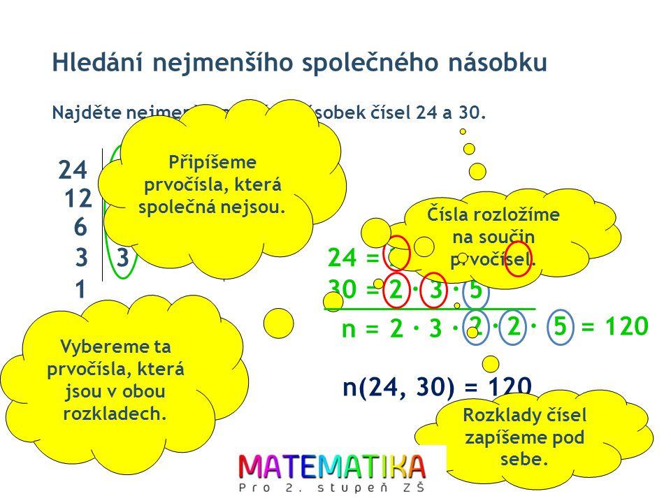2 ∙ 5 2 Hledání nejmenšího společného násobku Najděte nejmenší společný násobek čísel 24 a 30. n(24, 30) = 120 242 12 2 62 3 302 15 3 55 1 24 = 2 ∙ 2