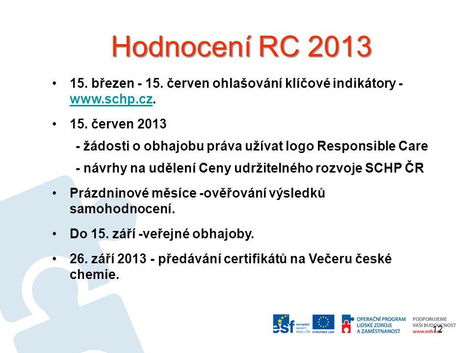 12 15. březen - 15. červen ohlašování klíčové indikátory - www.schp.cz.