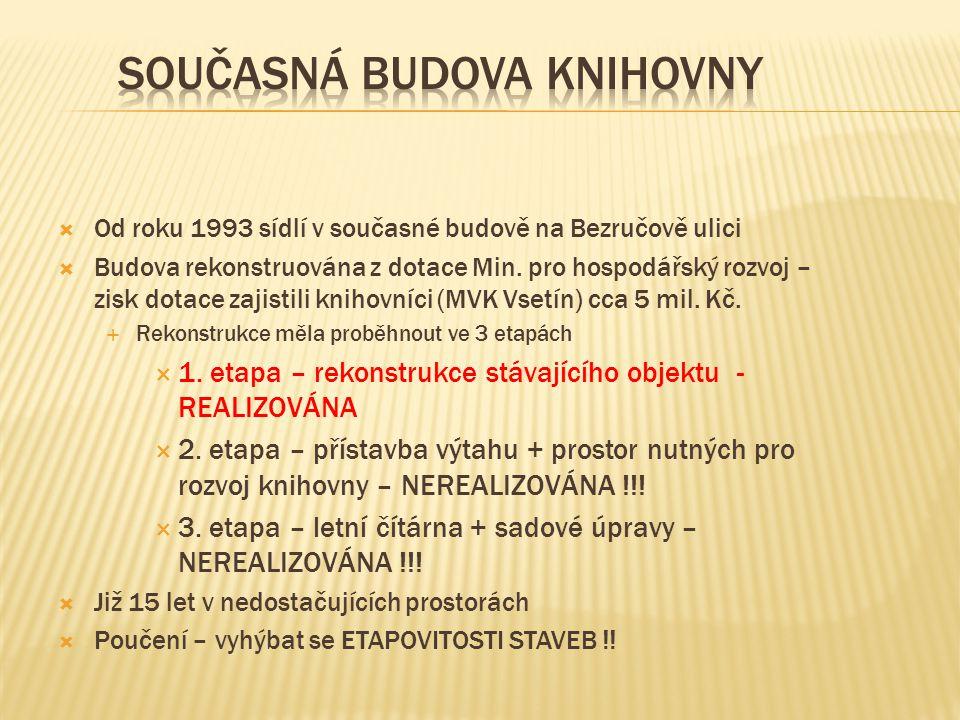  Od roku 1993 sídlí v současné budově na Bezručově ulici  Budova rekonstruována z dotace Min. pro hospodářský rozvoj – zisk dotace zajistili knihovn