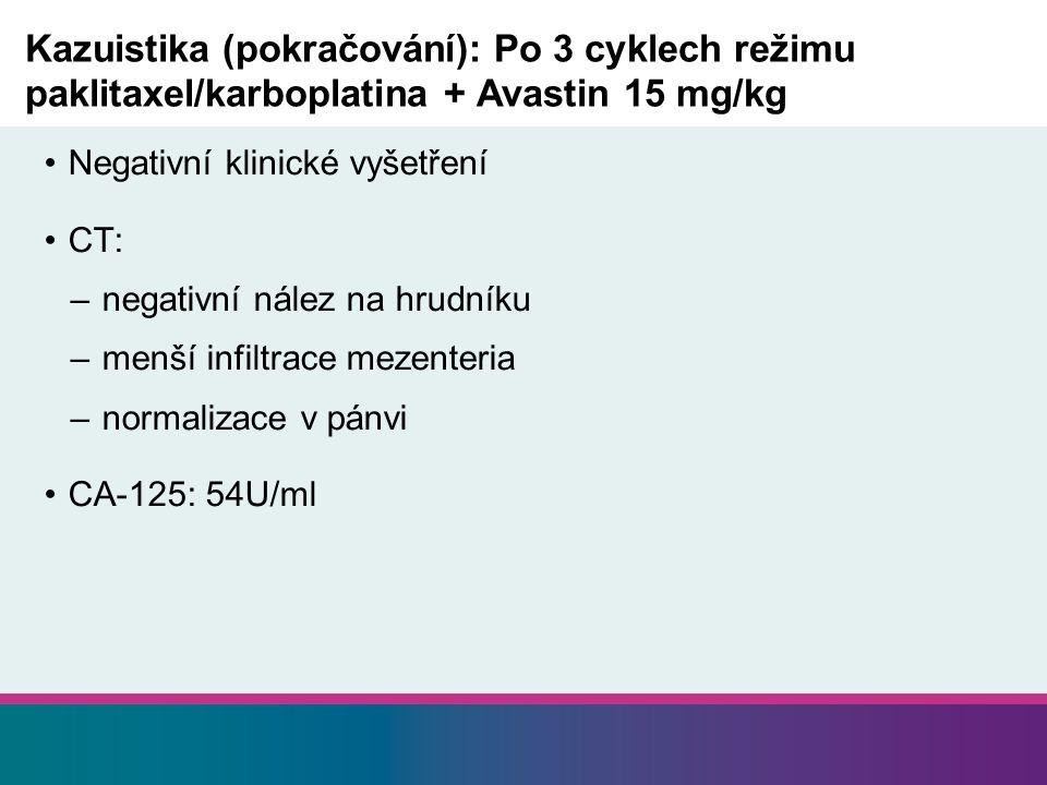 Kazuistika (pokračování): Po 3 cyklech režimu paklitaxel/karboplatina + Avastin 15 mg/kg Negativní klinické vyšetření CT: –negativní nález na hrudníku –menší infiltrace mezenteria –normalizace v pánvi CA-125: 54U/ml