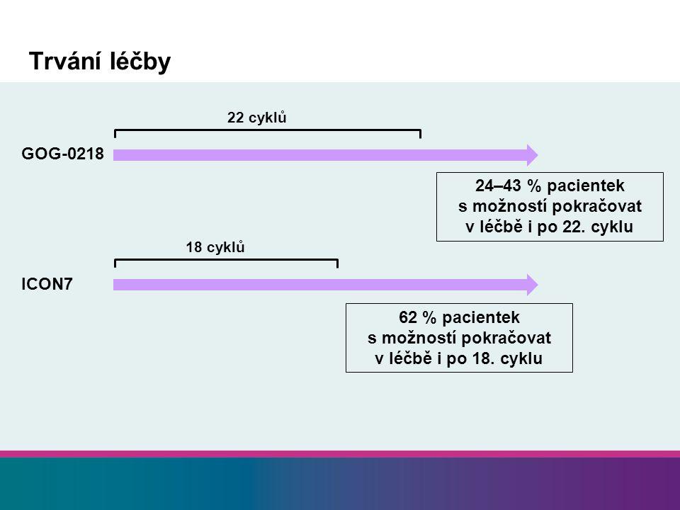 Trvání léčby GOG-0218 22 cyklů 24–43 % pacientek s možností pokračovat v léčbě i po 22. cyklu ICON7 18 cyklů 62 % pacientek s možností pokračovat v lé