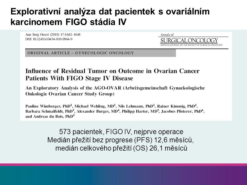 Explorativní analýza dat pacientek s ovariálním karcinomem FIGO stádia IV 573 pacientek, FIGO IV, nejprve operace Medián přežití bez progrese (PFS) 12,6 měsíců, medián celkového přežití (OS) 26,1 měsíců