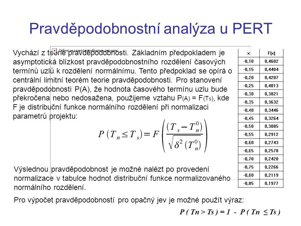 Pravděpodobnostní analýza u PERT Vychází z teorie pravděpodobnosti. Základním předpokladem je asymptotická blízkost pravděpodobnostního rozdělení časo