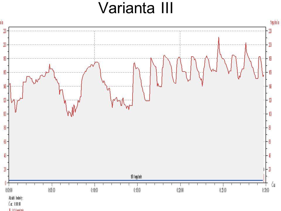 Varianta IV Stejné jako varianta III, ale sprintované vzdálenosti jsou kratší, čímž se relativně prodlouží intervaly aktivního odpočinku a sníží se tvorba laktátu.
