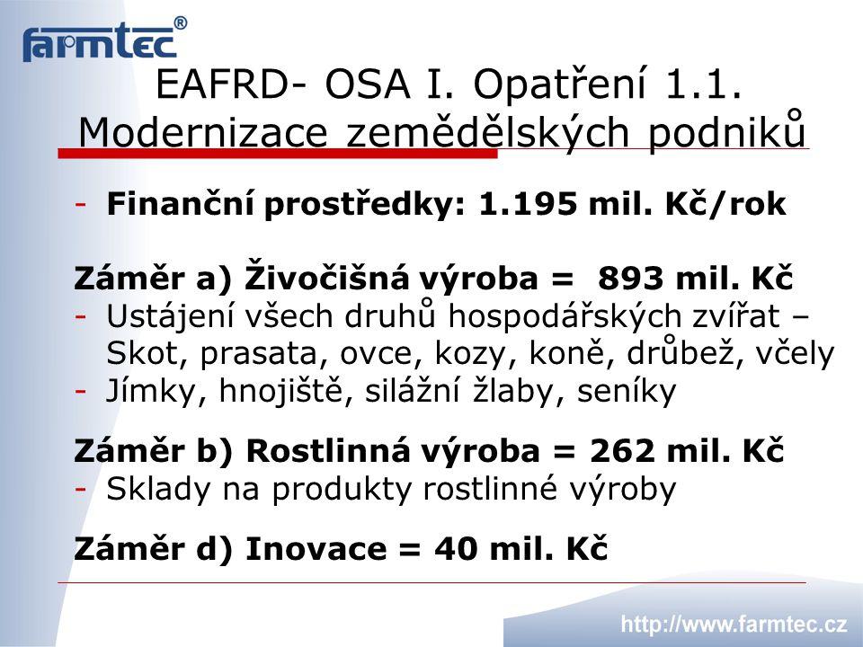 EAFRD- OSA I. Opatření 1.1. Modernizace zemědělských podniků -Finanční prostředky: 1.195 mil. Kč/rok Záměr a) Živočišná výroba = 893 mil. Kč -Ustájení