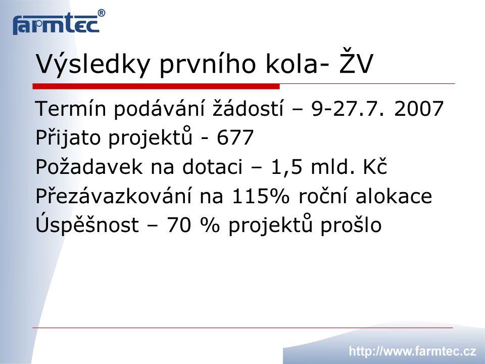 Výsledky prvního kola- ŽV Termín podávání žádostí – 9-27.7. 2007 Přijato projektů - 677 Požadavek na dotaci – 1,5 mld. Kč Přezávazkování na 115% roční