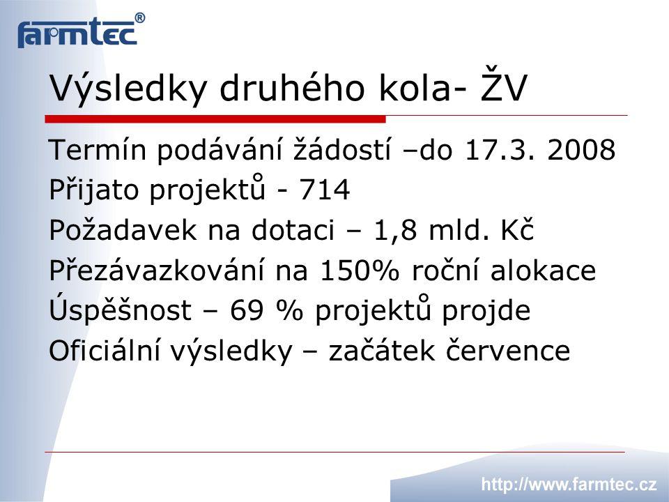 Další kolo na - ŽV Termín podávání žádostí – 25.2.- 14.3.