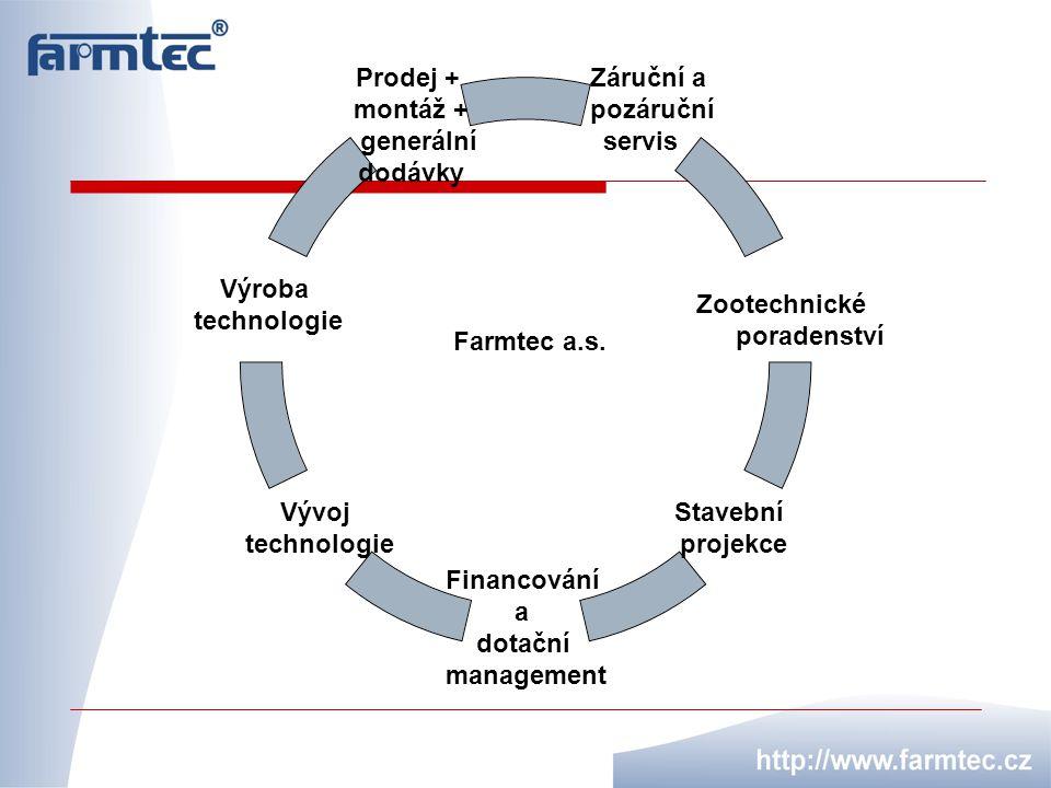 Prodej + montáž + generální dodávky Výroba technologie Vývoj technologie Financování a dotační management Stavební projekce Zootechnické poradenství Z