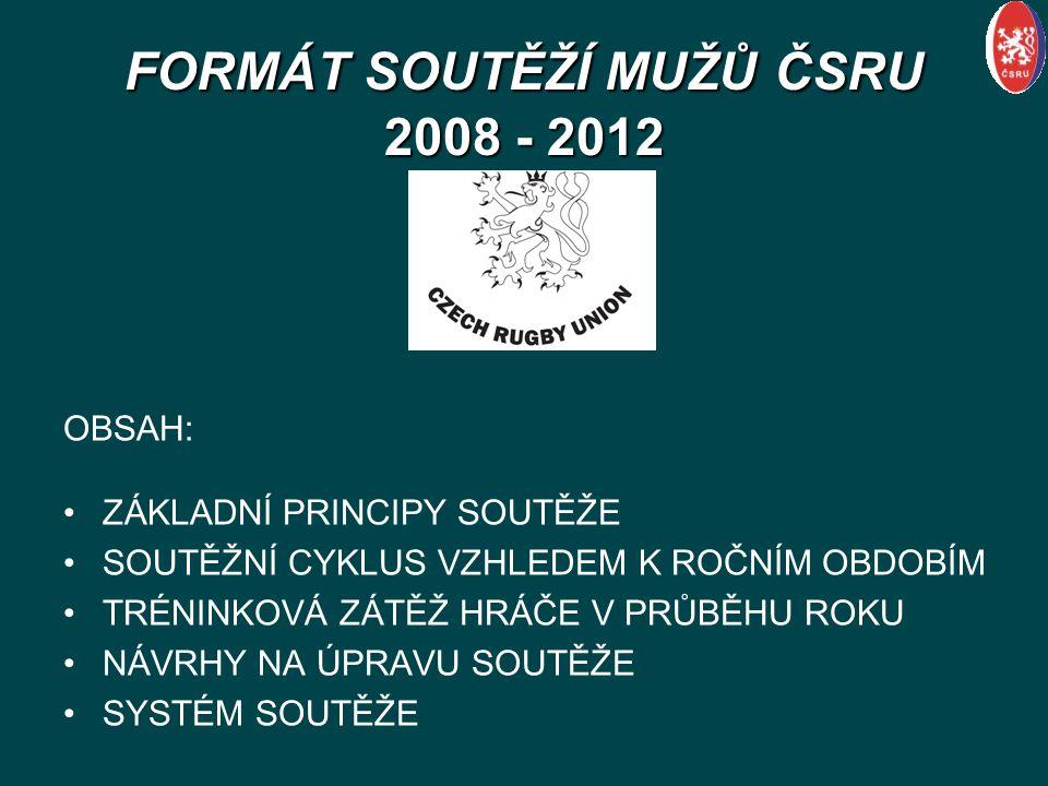 FORMÁT SOUTĚŽÍ MUŽŮ ČSRU 2008 - 2012 OBSAH: ZÁKLADNÍ PRINCIPY SOUTĚŽE SOUTĚŽNÍ CYKLUS VZHLEDEM K ROČNÍM OBDOBÍM TRÉNINKOVÁ ZÁTĚŽ HRÁČE V PRŮBĚHU ROKU NÁVRHY NA ÚPRAVU SOUTĚŽE SYSTÉM SOUTĚŽE