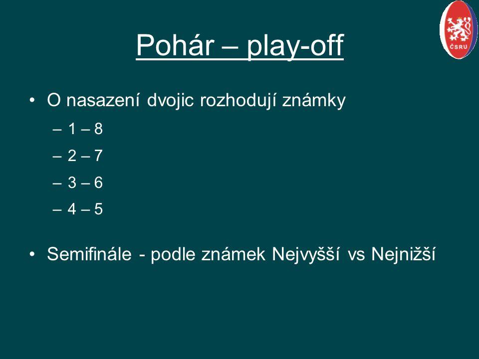 Pohár – play-off O nasazení dvojic rozhodují známky –1 – 8 –2 – 7 –3 – 6 –4 – 5 Semifinále - podle známek Nejvyšší vs Nejnižší