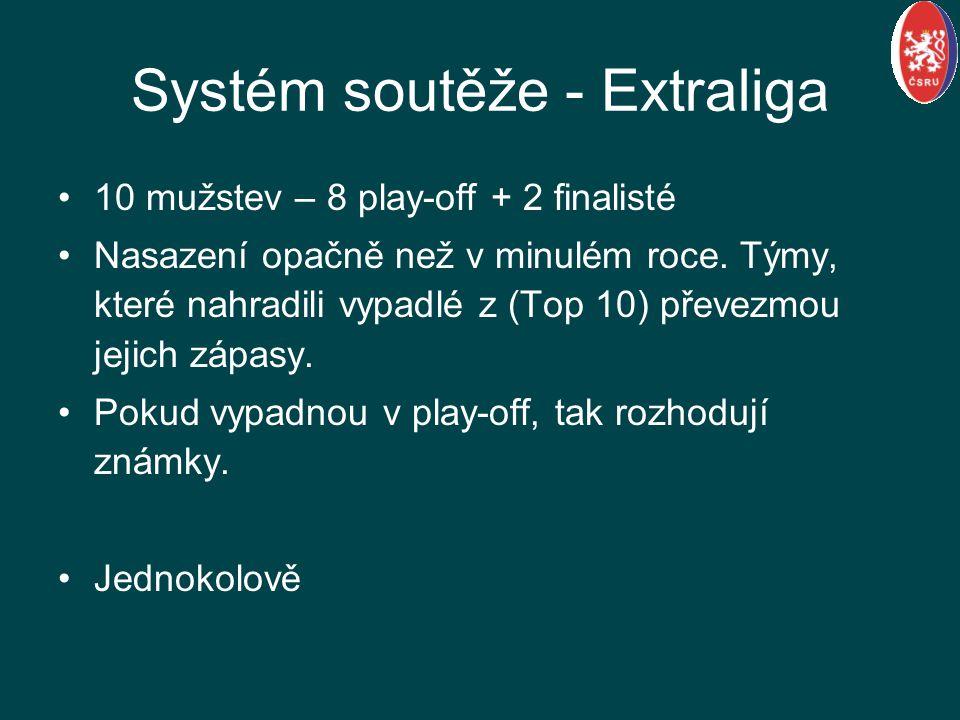 Systém soutěže - Extraliga 10 mužstev – 8 play-off + 2 finalisté Nasazení opačně než v minulém roce. Týmy, které nahradili vypadlé z (Top 10) převezmo
