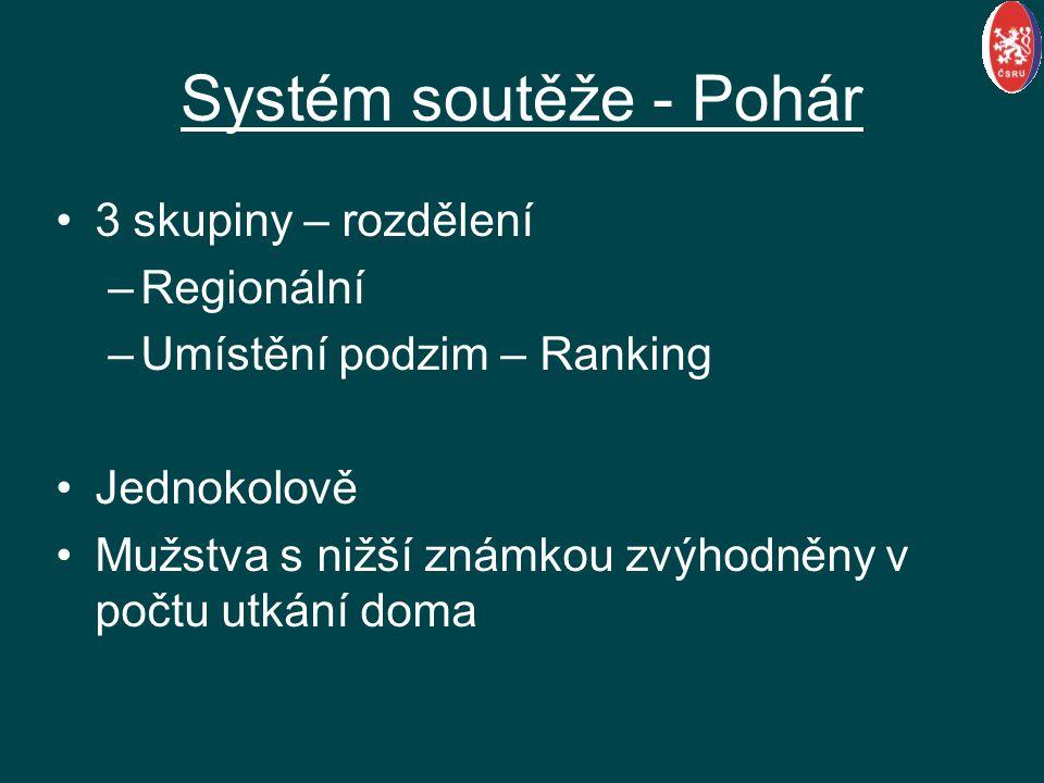 Systém soutěže - Pohár 3 skupiny – rozdělení –Regionální –Umístění podzim – Ranking Jednokolově Mužstva s nižší známkou zvýhodněny v počtu utkání doma
