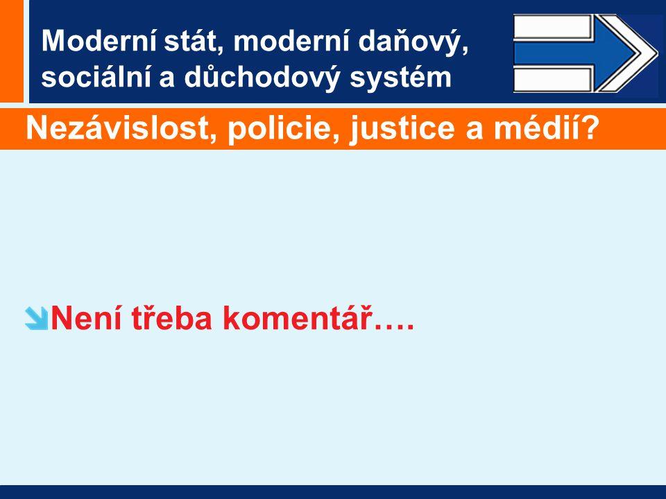 Moderní stát, moderní daňový, sociální a důchodový systém Nezávislost, policie, justice a médií.