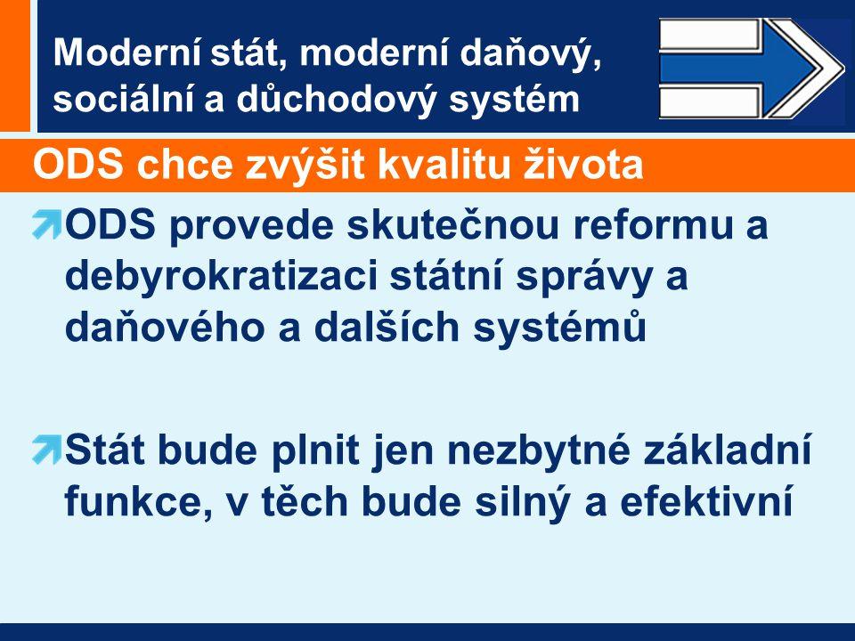 Moderní stát, moderní daňový, sociální a důchodový systém ODS chce zvýšit kvalitu života ODS provede skutečnou reformu a debyrokratizaci státní správy a daňového a dalších systémů Stát bude plnit jen nezbytné základní funkce, v těch bude silný a efektivní