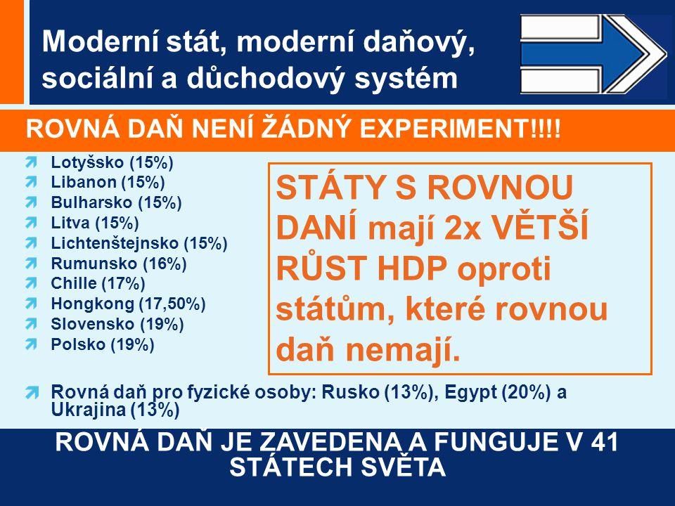 Moderní stát, moderní daňový, sociální a důchodový systém ROVNÁ DAŇ NENÍ ŽÁDNÝ EXPERIMENT!!!.
