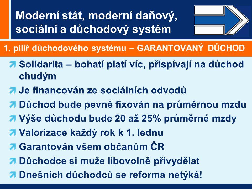Moderní stát, moderní daňový, sociální a důchodový systém 1.