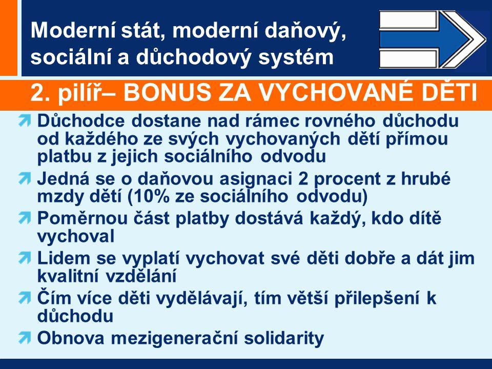 Moderní stát, moderní daňový, sociální a důchodový systém 2.