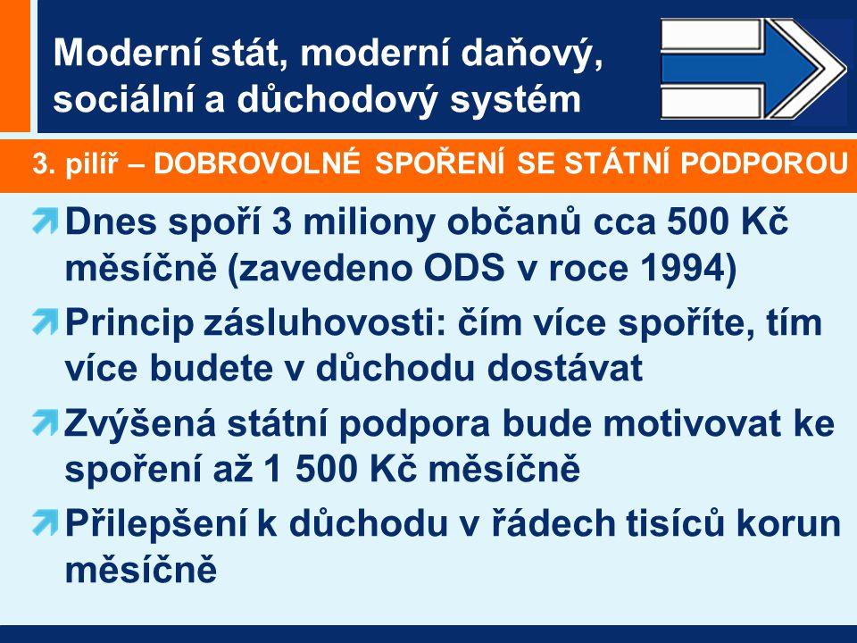 Moderní stát, moderní daňový, sociální a důchodový systém 3.