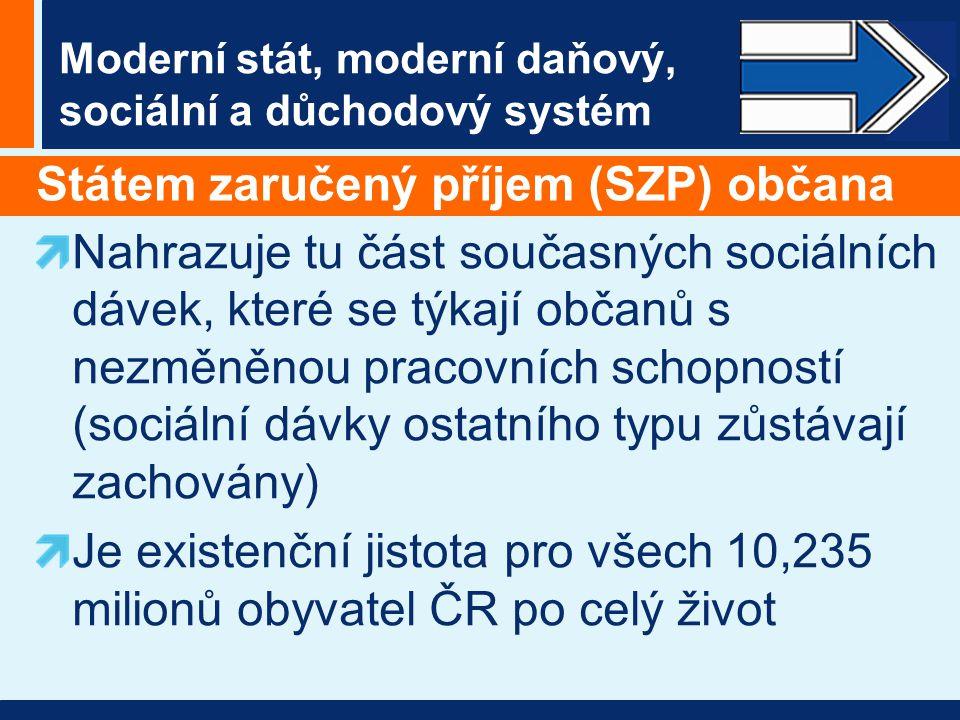 Moderní stát, moderní daňový, sociální a důchodový systém Státem zaručený příjem (SZP) občana Nahrazuje tu část současných sociálních dávek, které se týkají občanů s nezměněnou pracovních schopností (sociální dávky ostatního typu zůstávají zachovány) Je existenční jistota pro všech 10,235 milionů obyvatel ČR po celý život